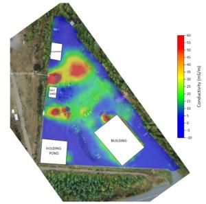 contaminant mapping