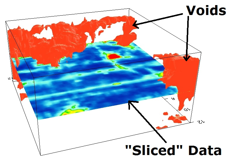 Report diagram of voids and data slice